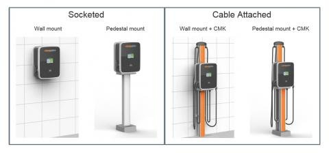 2 types of EV chargers